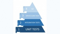 Tiered Test Automation