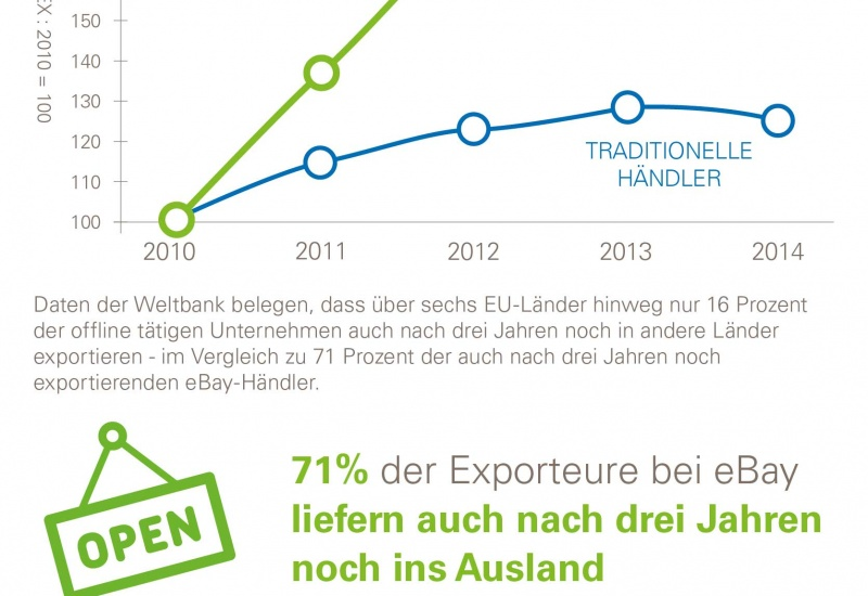 Infographic_Germany_in_German-04-web_1