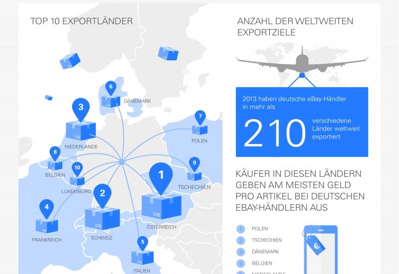 infografik_german_export_300dpi_0