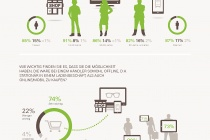 1304_futureofshopping_multichannel