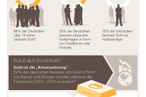 20140304_ebay_gold_und_silber_center_infografik_final