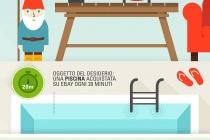 Infografica_eBay_Casa_Giardino_2