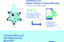 Infografik_Marktplatz-KIX_Q4_2016_gesamt