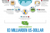 Infografik_eBay_20Juli2015