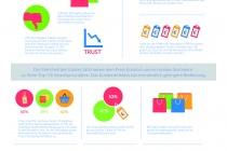 Infografik_eBay_Plattformverbote