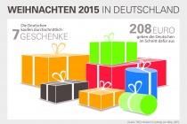 Infografik_eBay_TNS-Studie_Weihnachten2015_0
