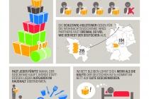 Infografik_eBay_TNS-Studie_Weihnachtsgeschenke_in_Zahlen_0