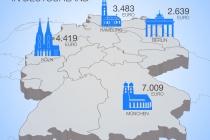 Infografik_eBay_TNS_Studie_Wert_ungenutzteGegenstaende_Deutschland_0
