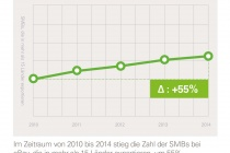 Infographic_Germany_in_German-02-web