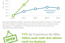 Infographic_Germany_in_German-04-web