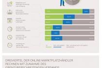 eBay_Infografik_MARKTPLATZ-KIX_Q2_Gesamt