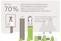 eBay_Infografik_Marktplatz-KIX-Q4_1