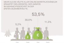 eBay_Infografik_Marktplatz-KIX-Q4_2_0