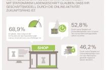 eBay_Infografik_Marktplatz-KIX-Q4_3_0