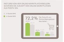 eBay_Infografik_Marktplatz-KIX-Q4_6_0
