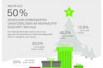 eBay_Infografik_Marktplatz-KIX_Q4_1