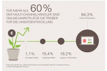 eBay_Infografik_Marktplatz-KIX_Q4_2