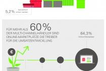 eBay_Infografik_Marktplatz-KIX_Q4_gesamt