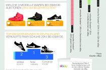 eBay_SneakerSpot_Infografik