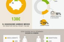 eBay_VenditeOnlineC2C_infografica_3
