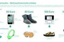 eBay_Xmas_Wiederverkaufswerte-für-den-Weihnachtswunsch_Infografik