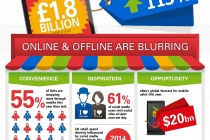 ebay_4g_infographic_final