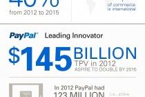 ebay_analyst_day_infografik