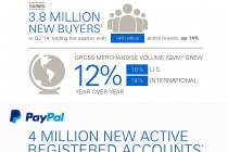 ebay_earningsdayinfographic_q2_071414_final