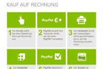 ebay_kauf_auf_rechnung_prozess