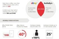 ebaysothebys_infographic_071114c