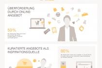 infografik_inspiration