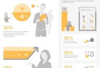 infografik_inspiration_einzeln-03