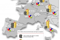 infographic_-_des_millions_deuros_dorment_dans_les_foyers_europeens_0