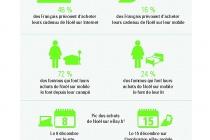 infographie_-_ebay_noel_2013