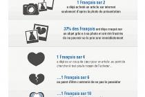infographie_-_les_francais_et_le_shopping_inspirationnel