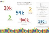 italy_anniversario_tetris_infografica