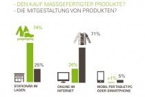 massanfertigung_und_mitgestaltung_stationaer_online_mobil_zdh