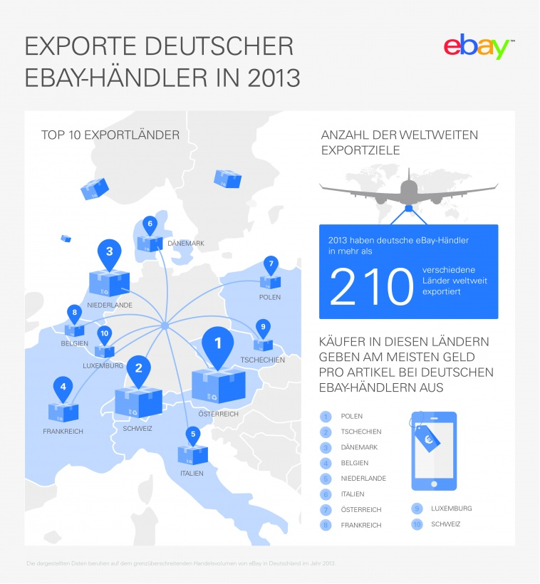 infografik_german_export_300dpi_0
