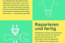 Infografik eBay Plus Elektrogarantie