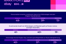 Marktplatz KIX Q3 Q4 Infografik Einschaetzung Haendler