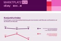 Marktplatz KIX Q3 Q4 Infografik Konjunkturindex2