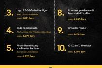 Star Wars eBay Factsheet