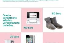 eBay 20170301 Tipps Fruehjahrsputz