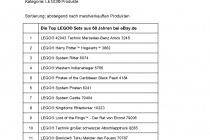 eBay 60 Jahre LEGO Lieblings Sets Top Listen3