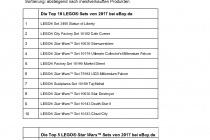 eBay 60 Jahre LEGO Meistverkaufte Sets Top Listen