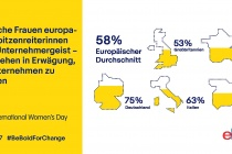 eBay Infografik Internationaler Frauentag
