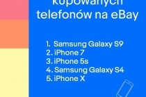 Ranking telefonów najchętniej kupowanych na eBay