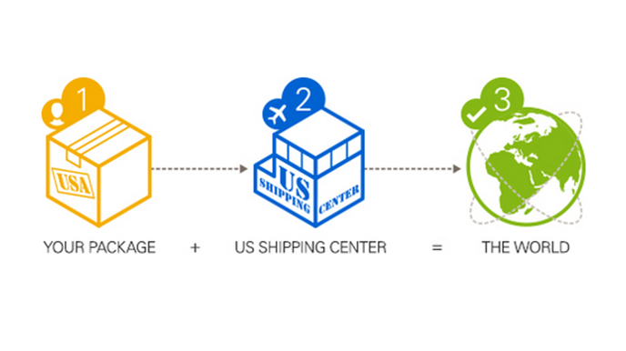 eBay's Global Shipping Program by the Numbers