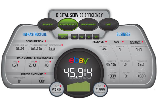 digital_efficiency_0