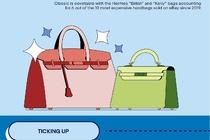 eBay's 2021 Luxury Trend Report